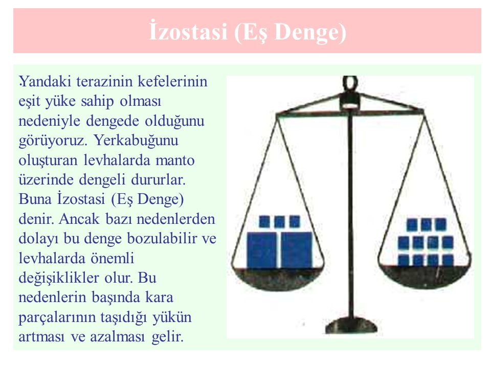 İzostasi (Eş Denge) .