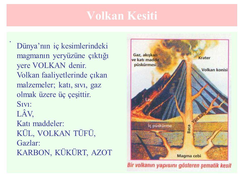 Volkan Kesiti . Dünya'nın iç kesimlerindeki magmanın yeryüzüne çıktığı yere VOLKAN denir.