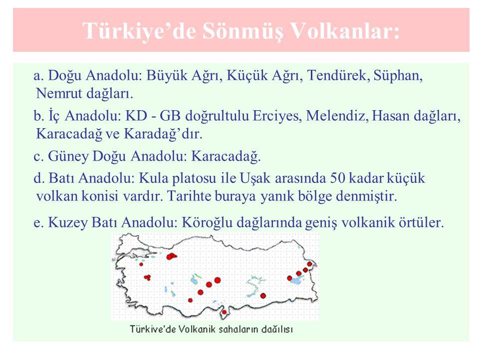 Türkiye'de Sönmüş Volkanlar: