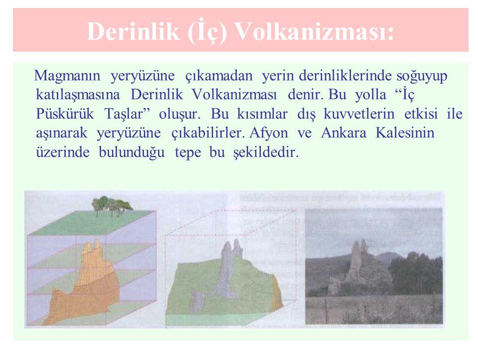 Derinlik (İç) Volkanizması: