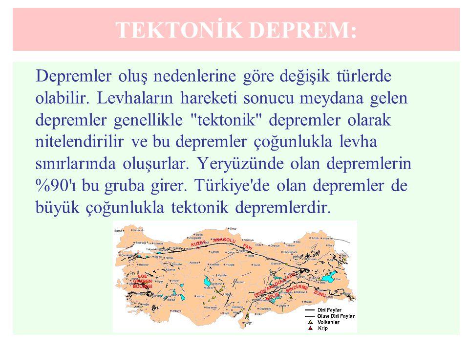 TEKTONİK DEPREM: