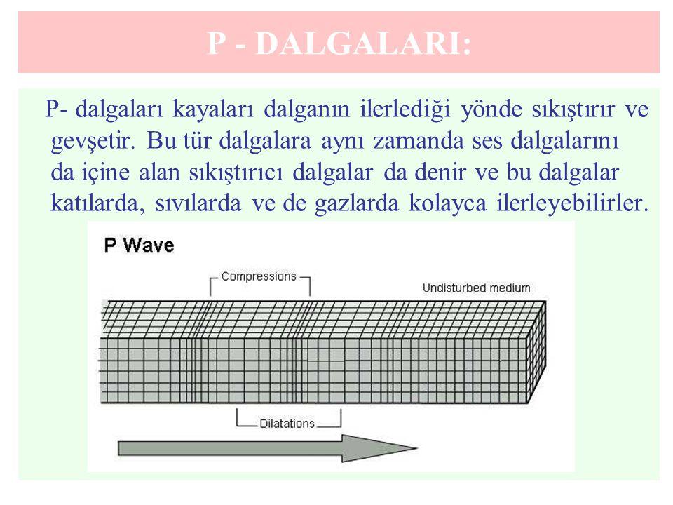P - DALGALARI:
