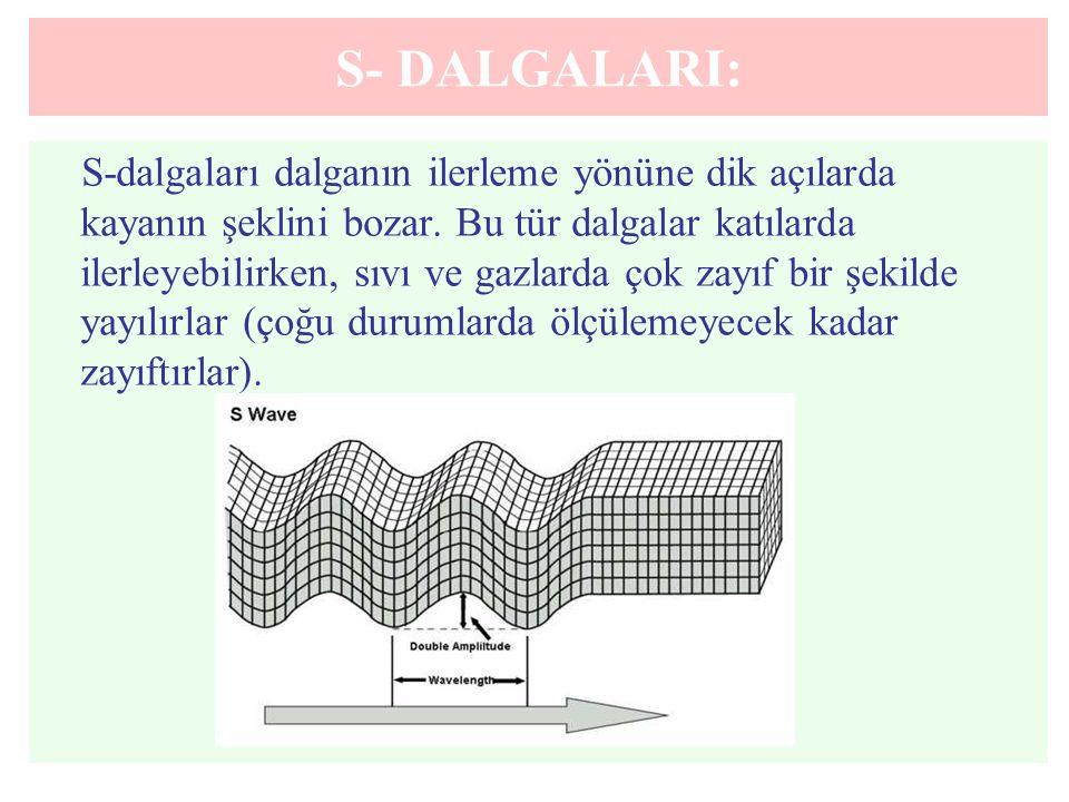 S- DALGALARI: