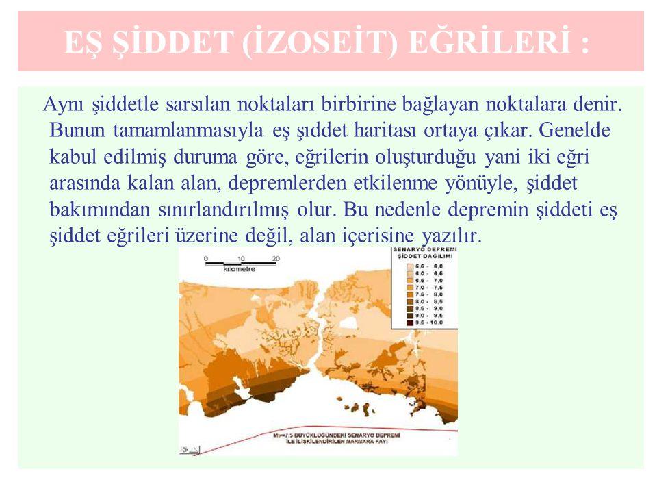 EŞ ŞİDDET (İZOSEİT) EĞRİLERİ :