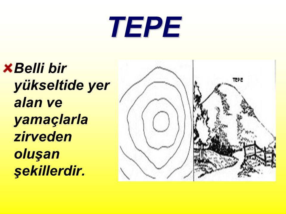 TEPE Belli bir yükseltide yer alan ve yamaçlarla zirveden oluşan şekillerdir.
