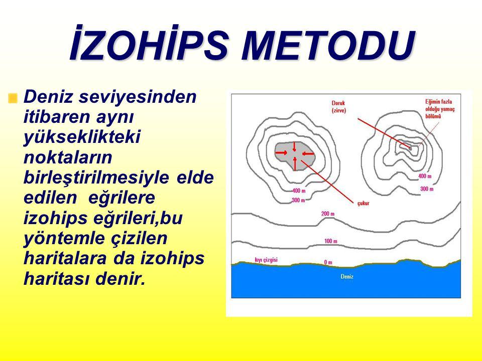 İZOHİPS METODU