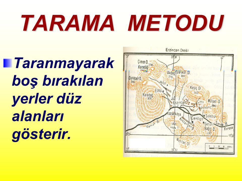 TARAMA METODU Taranmayarak boş bırakılan yerler düz alanları gösterir.