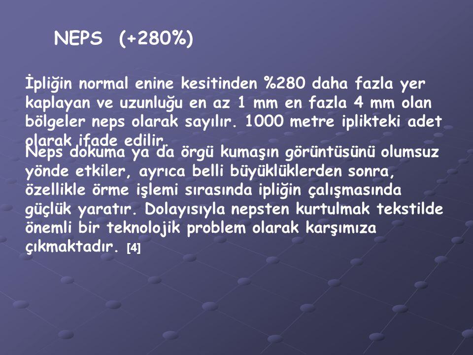 NEPS (+280%)