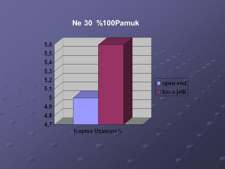 Ne 30 %100Pamuk