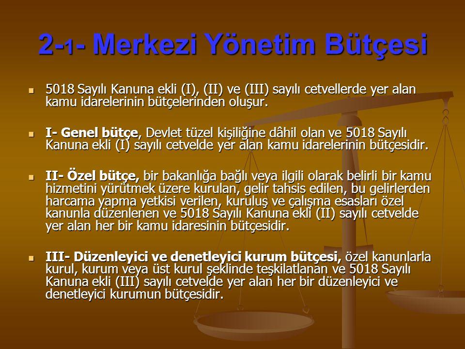 2-1- Merkezi Yönetim Bütçesi