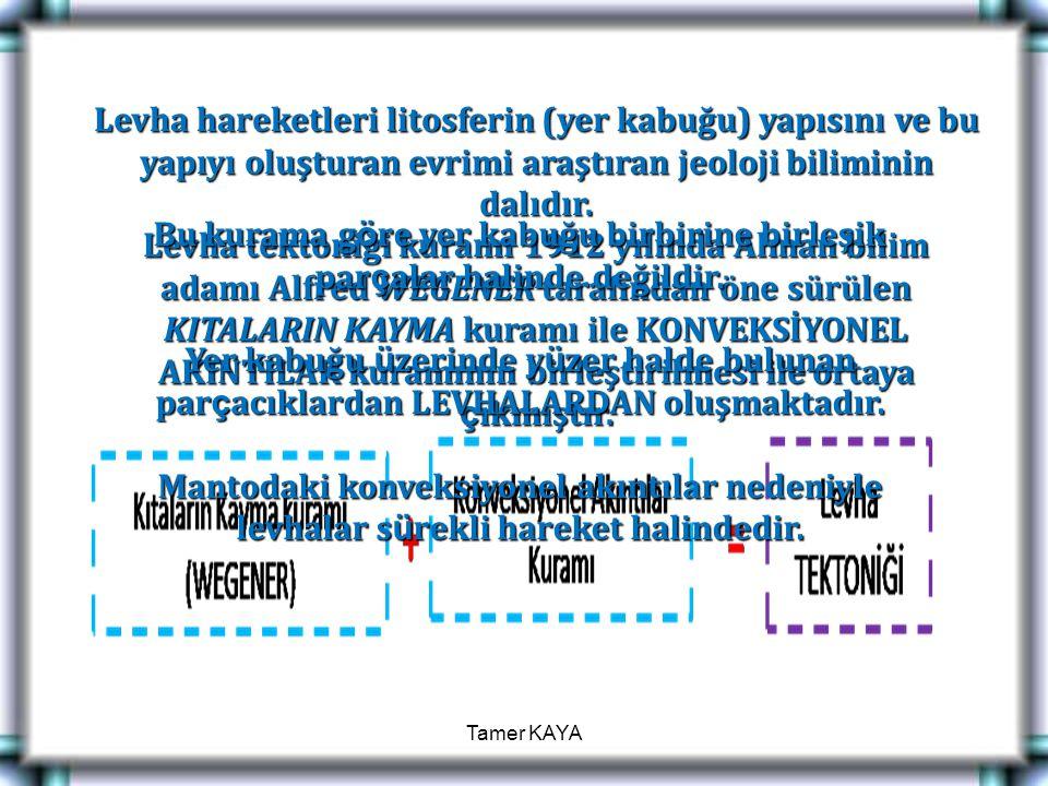 Levha hareketleri litosferin (yer kabuğu) yapısını ve bu yapıyı oluşturan evrimi araştıran jeoloji biliminin dalıdır.