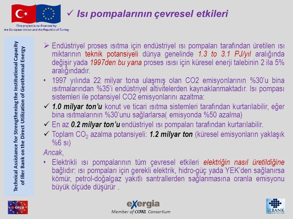 Isı pompalarının çevresel etkileri