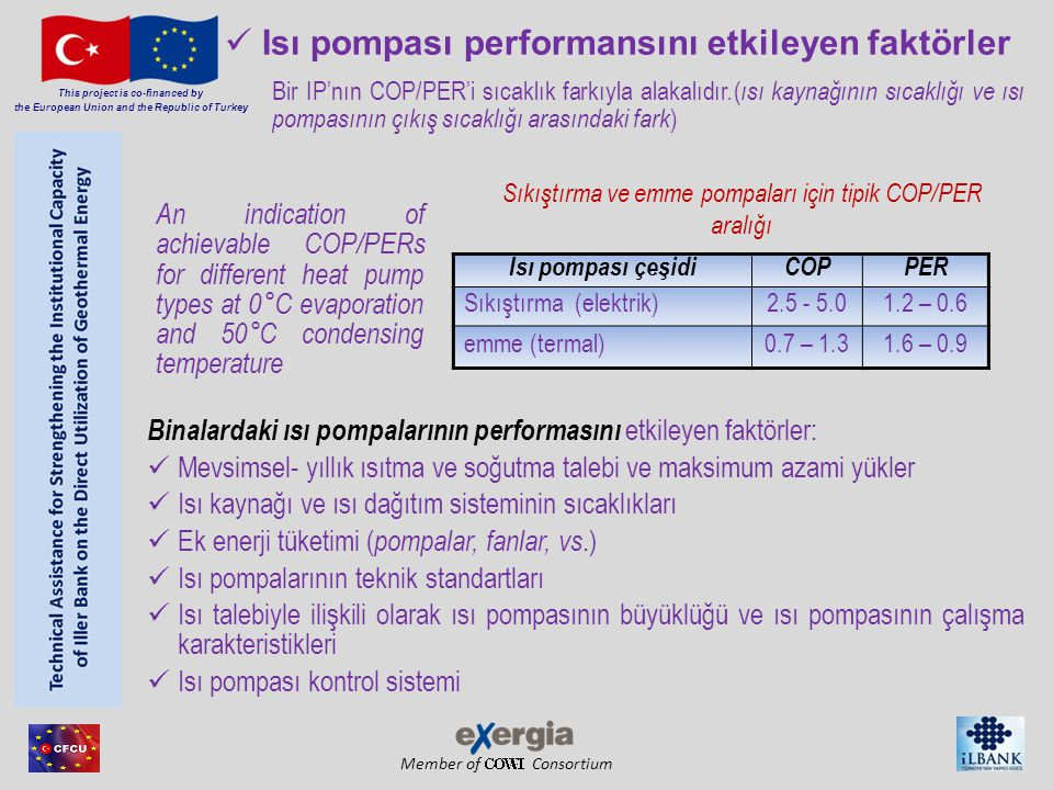 Isı pompası performansını etkileyen faktörler