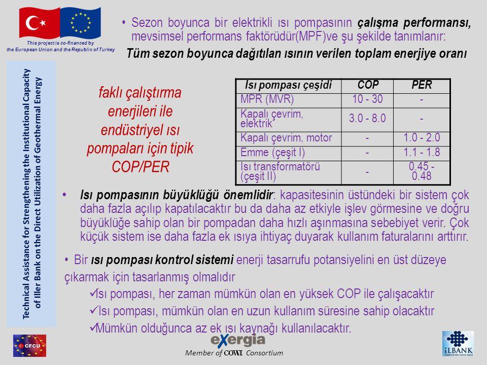 Sezon boyunca bir elektrikli ısı pompasının çalışma performansı, mevsimsel performans faktörüdür(MPF)ve şu şekilde tanımlanır: