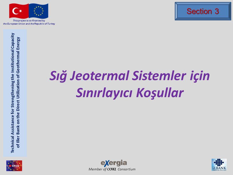 Sığ Jeotermal Sistemler için Sınırlayıcı Koşullar