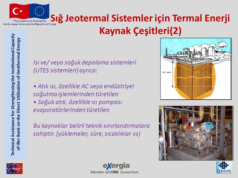 Sığ Jeotermal Sistemler için Termal Enerji Kaynak Çeşitleri(2)