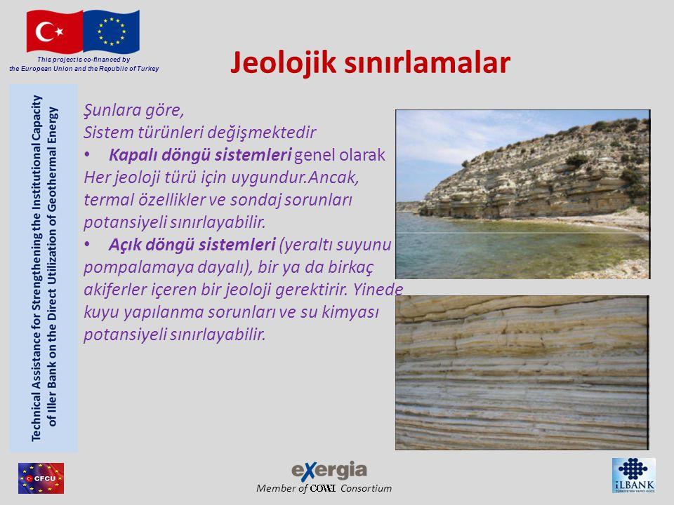 Jeolojik sınırlamalar