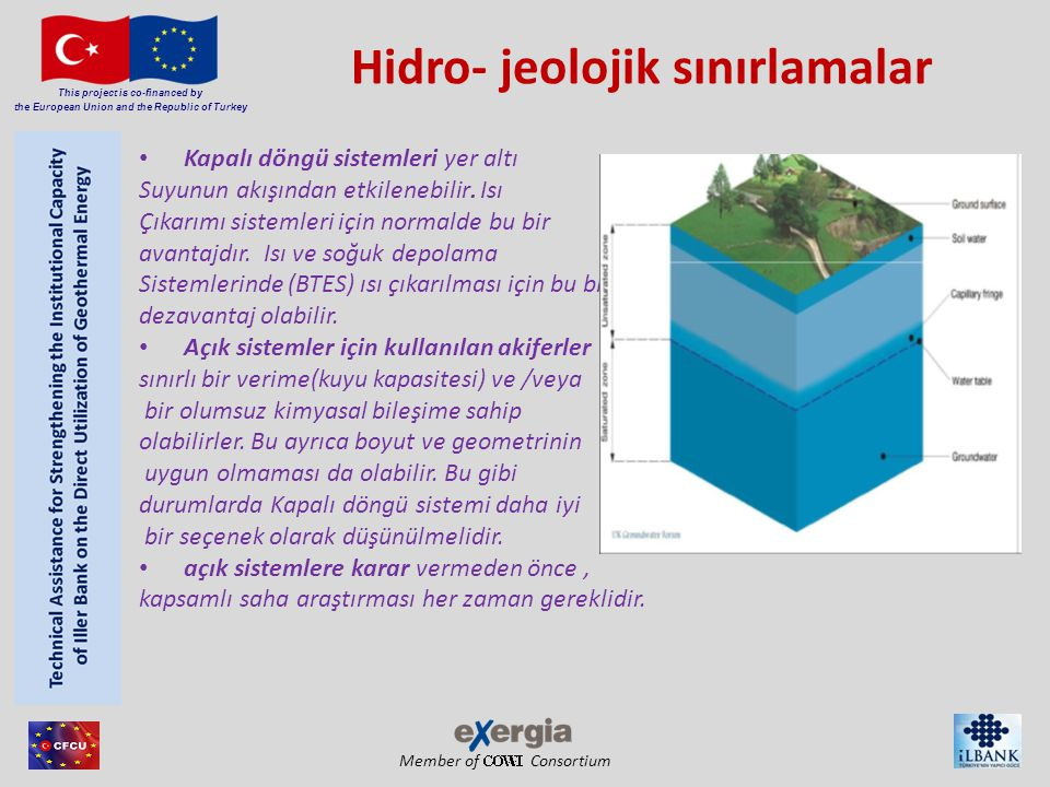 Hidro- jeolojik sınırlamalar