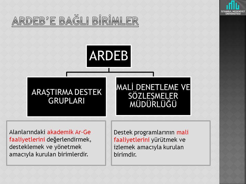 ARDEB'E BAĞLI BİRİMLER