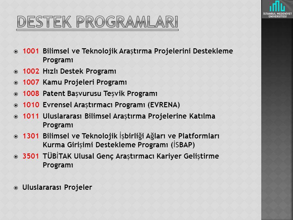 DESTEK PROGRAMLARI 1001 Bilimsel ve Teknolojik Araştırma Projelerini Destekleme Programı. 1002 Hızlı Destek Programı.