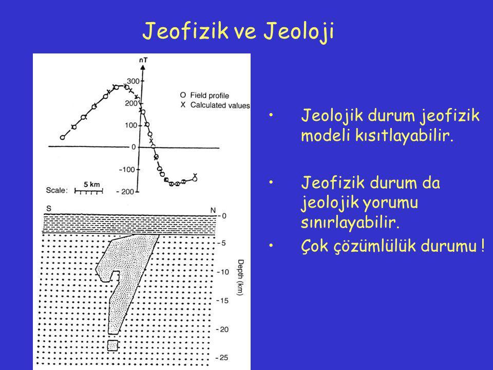 Jeofizik ve Jeoloji Jeolojik durum jeofizik modeli kısıtlayabilir.