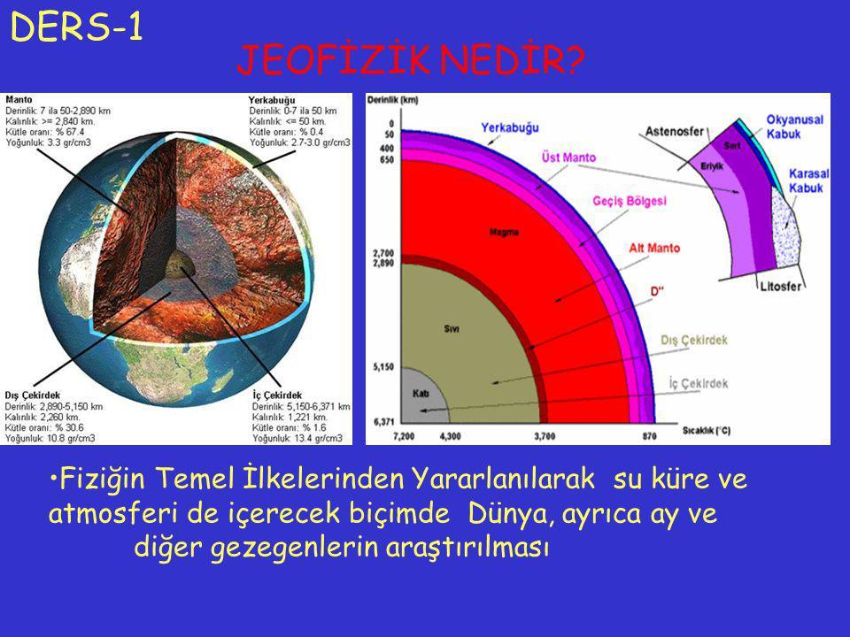 DERS-1 JEOFİZİK NEDİR