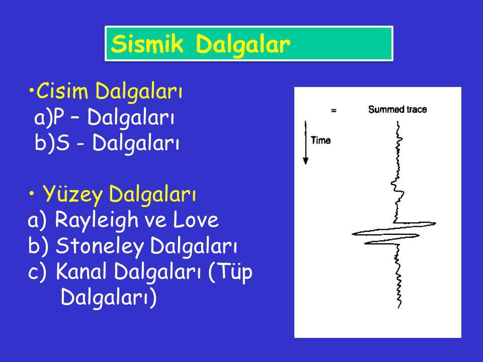 Sismik Dalgalar Cisim Dalgaları a)P – Dalgaları b)S - Dalgaları