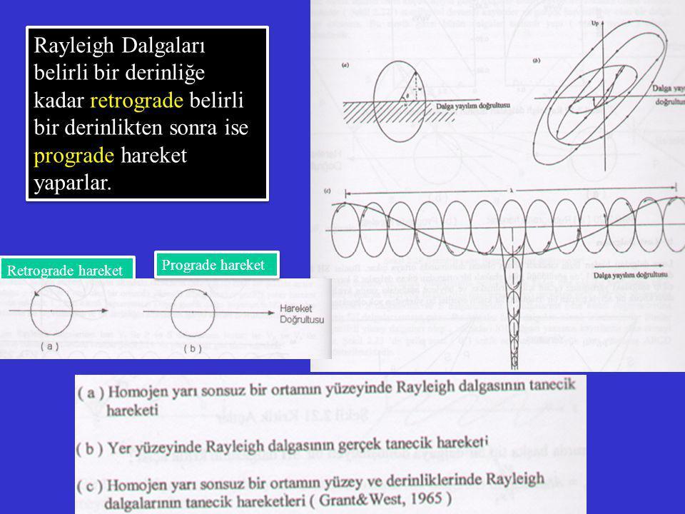 Rayleigh Dalgaları belirli bir derinliğe kadar retrograde belirli bir derinlikten sonra ise prograde hareket yaparlar.
