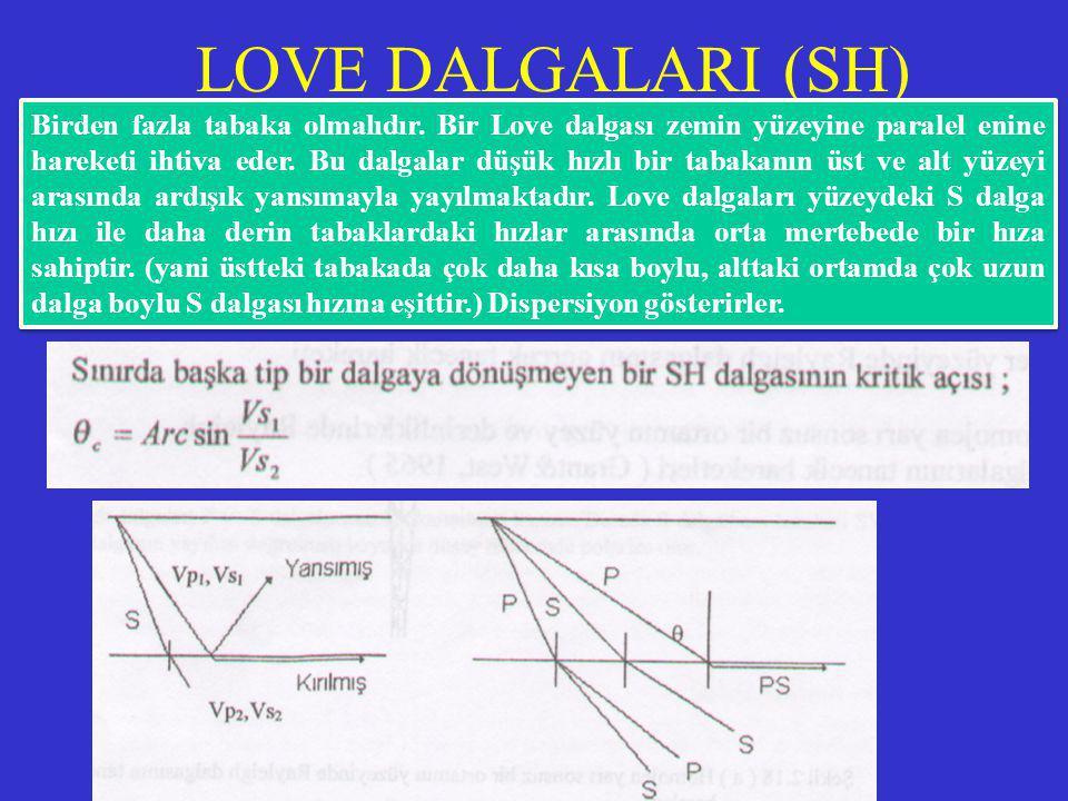 LOVE DALGALARI (SH)