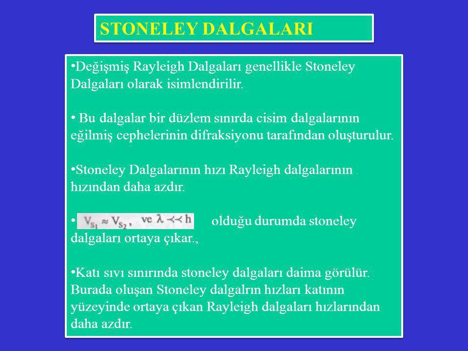 STONELEY DALGALARI Değişmiş Rayleigh Dalgaları genellikle Stoneley Dalgaları olarak isimlendirilir.