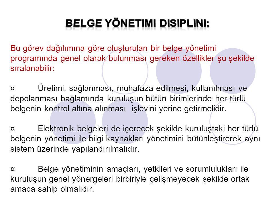Belge yönetimi disiplini:
