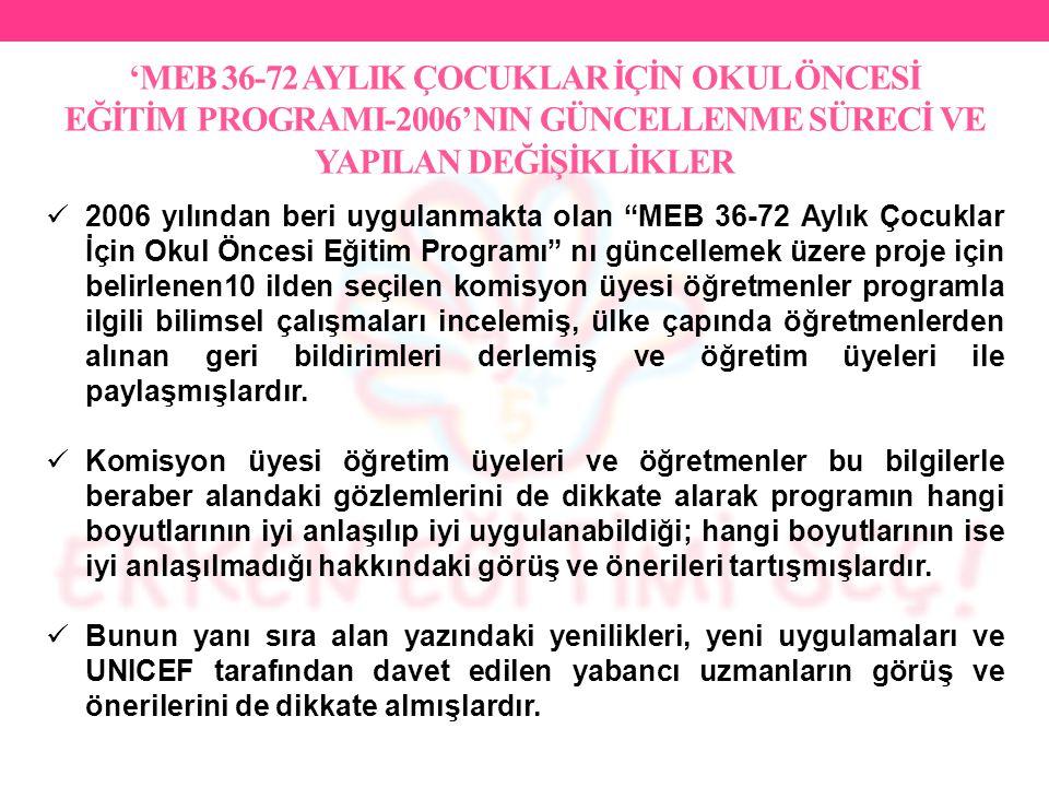 'MEB 36-72 AYLIK ÇOCUKLAR İÇİN OKUL ÖNCESİ EĞİTİM PROGRAMI-2006' NIN GÜNCELLENME SÜRECİ VE YAPILAN DEĞİŞİKLİKLER