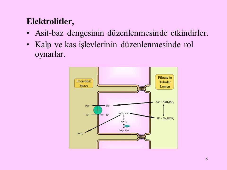 Elektrolitler, Asit-baz dengesinin düzenlenmesinde etkindirler.