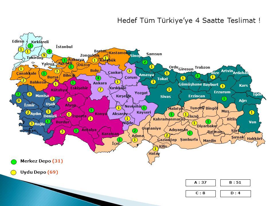 Hedef Tüm Türkiye'ye 4 Saatte Teslimat !