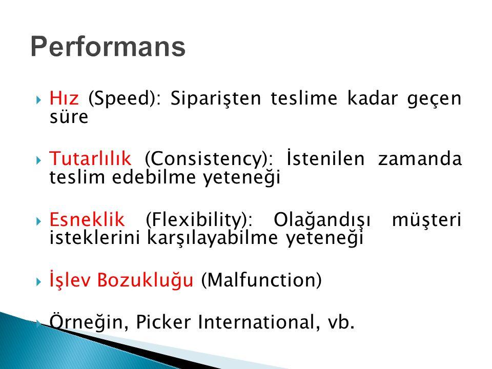 Performans Hız (Speed): Siparişten teslime kadar geçen süre