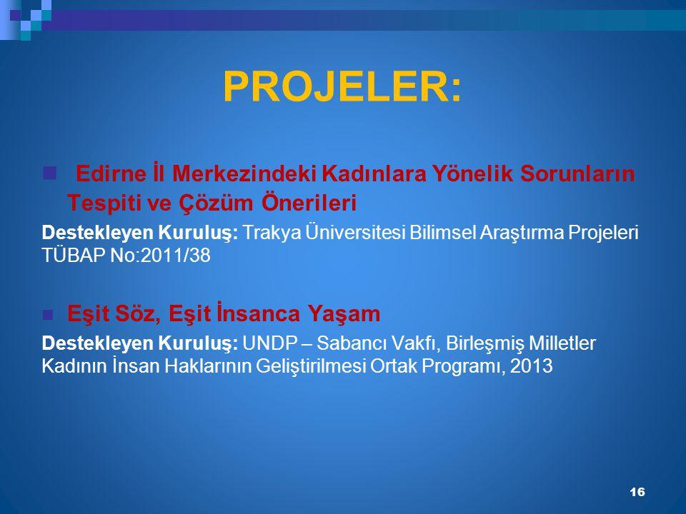 PROJELER: Edirne İl Merkezindeki Kadınlara Yönelik Sorunların Tespiti ve Çözüm Önerileri.