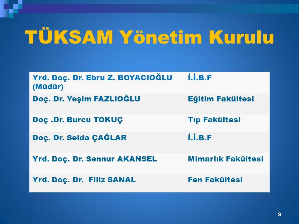 TÜKSAM Yönetim Kurulu Yrd. Doç. Dr. Ebru Z. BOYACIOĞLU (Müdür) İ.İ.B.F