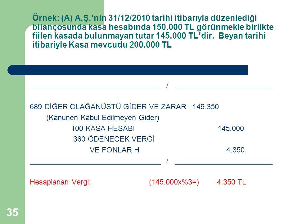 Örnek: (A) A.Ş.'nin 31/12/2010 tarihi itibarıyla düzenlediği bilançosunda kasa hesabında 150.000 TL görünmekle birlikte fiilen kasada bulunmayan tutar 145.000 TL'dir. Beyan tarihi itibariyle Kasa mevcudu 200.000 TL