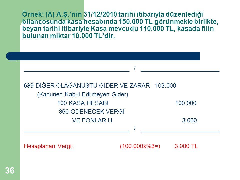 Örnek: (A) A.Ş.'nin 31/12/2010 tarihi itibarıyla düzenlediği bilançosunda kasa hesabında 150.000 TL görünmekle birlikte, beyan tarihi itibariyle Kasa mevcudu 110.000 TL, kasada filin bulunan miktar 10.000 TL'dir.