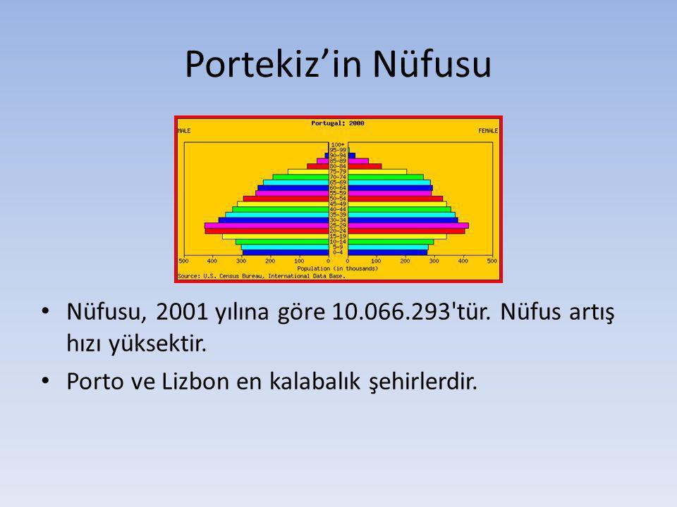 Portekiz'in Nüfusu Nüfusu, 2001 yılına göre 10.066.293 tür.