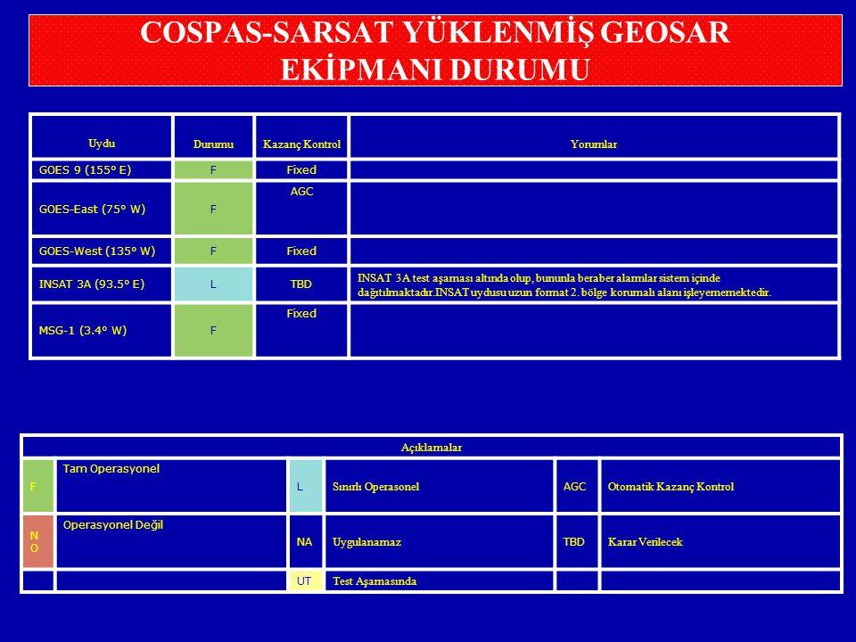 COSPAS-SARSAT YÜKLENMİŞ GEOSAR EKİPMANI DURUMU