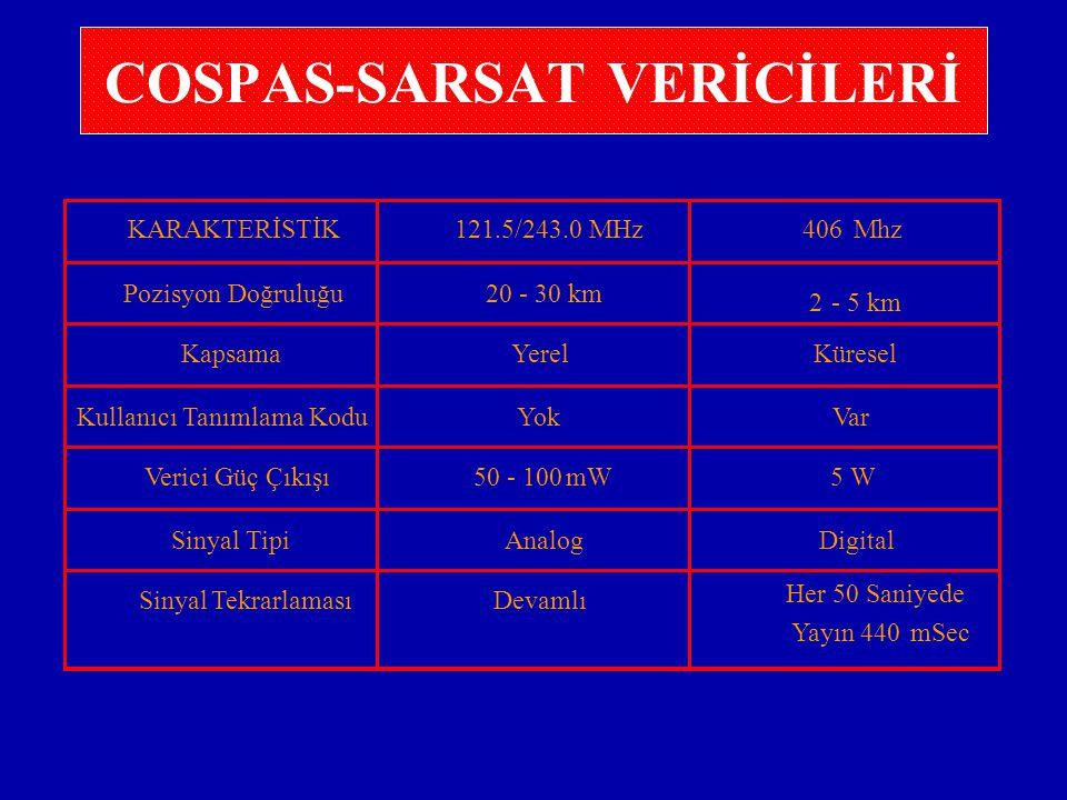 COSPAS-SARSAT VERİCİLERİ