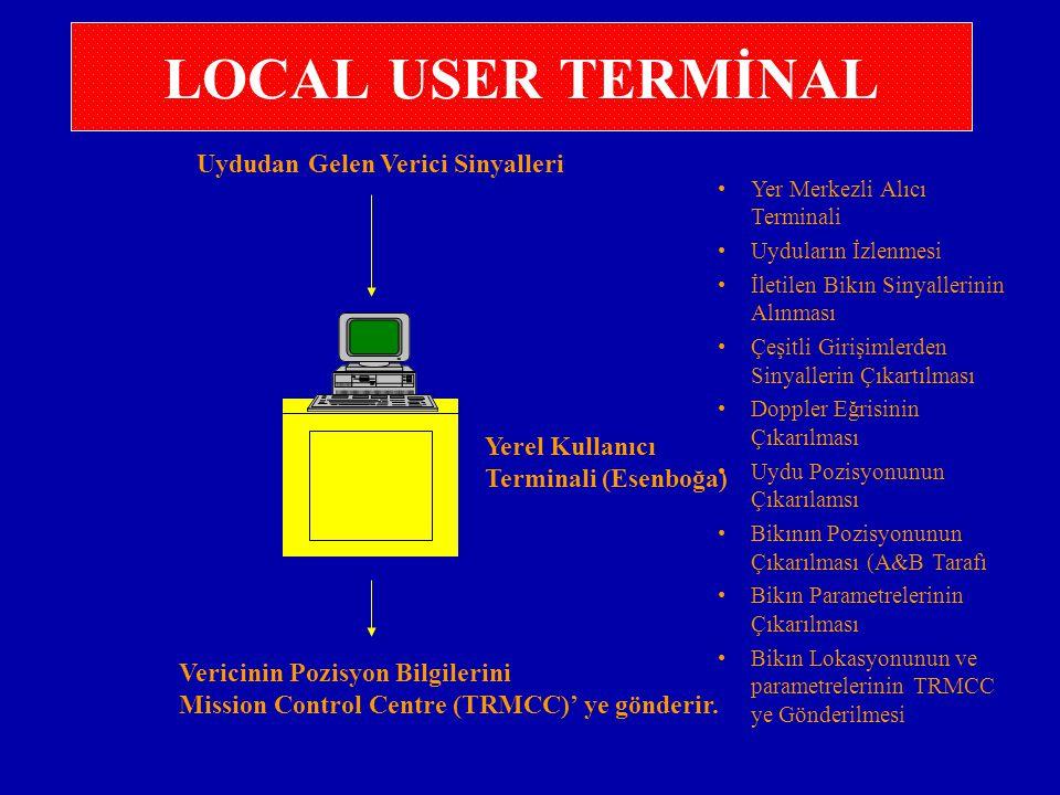 LOCAL USER TERMİNAL Uydudan Gelen Verici Sinyalleri Yerel Kullanıcı