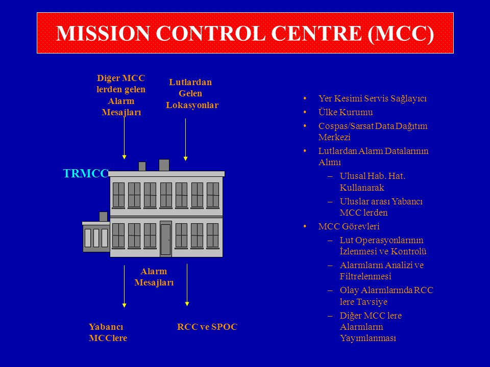 MISSION CONTROL CENTRE (MCC)
