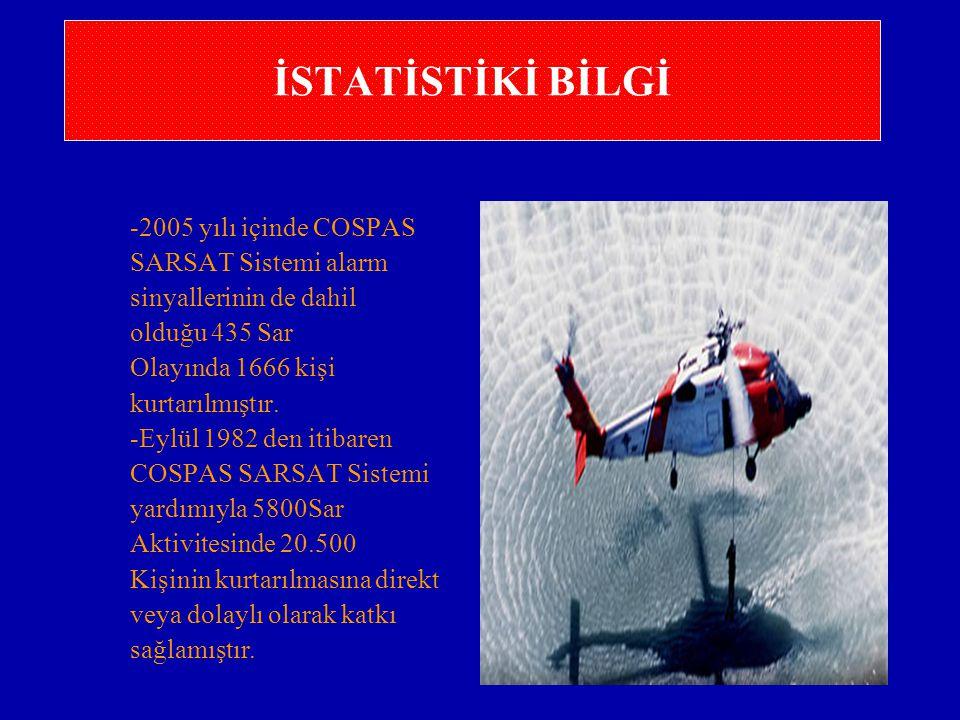 İSTATİSTİKİ BİLGİ -2005 yılı içinde COSPAS SARSAT Sistemi alarm