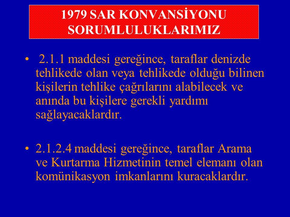 1979 SAR KONVANSİYONU SORUMLULUKLARIMIZ