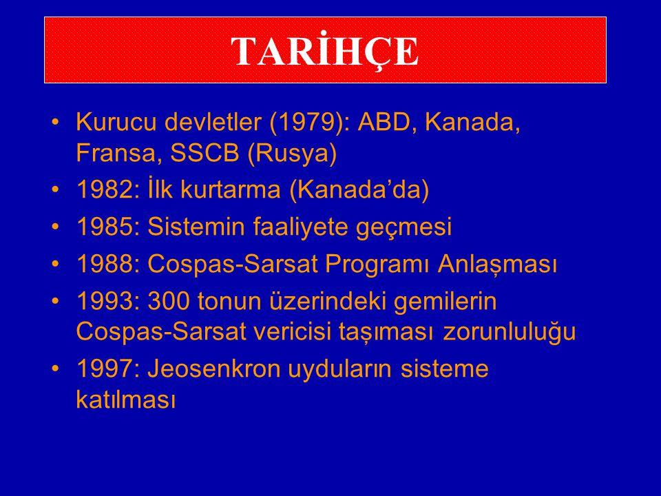 TARİHÇE Kurucu devletler (1979): ABD, Kanada, Fransa, SSCB (Rusya)
