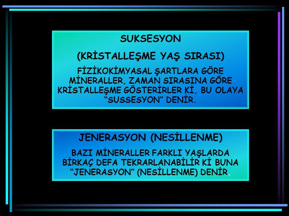 (KRİSTALLEŞME YAŞ SIRASI) JENERASYON (NESİLLENME)