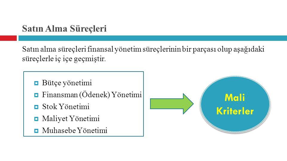 Mali Kriterler Satın Alma Süreçleri
