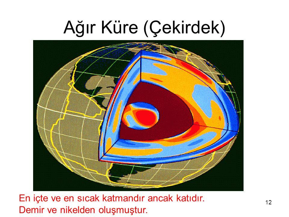 Ağır Küre (Çekirdek) En içte ve en sıcak katmandır ancak katıdır.